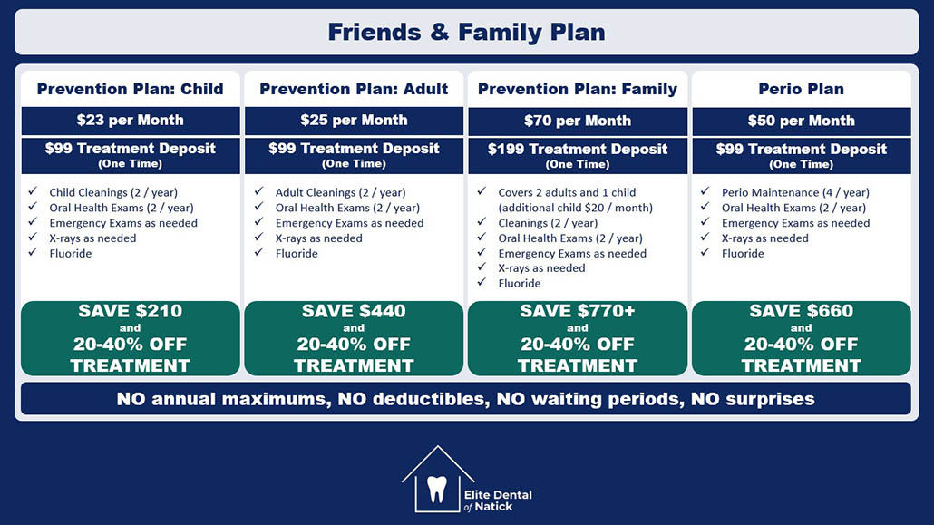 Friends and Family plan chart at Elite Dental of Natick